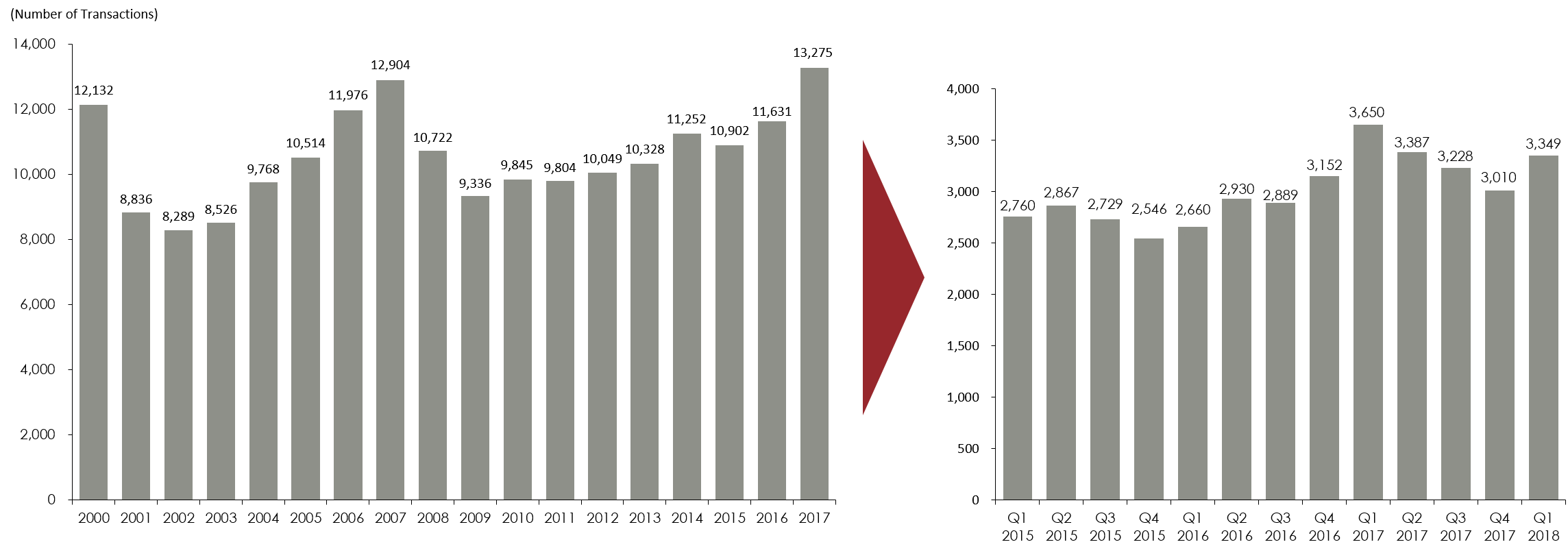 graph_1_-_north_american_ma_volume_1.png