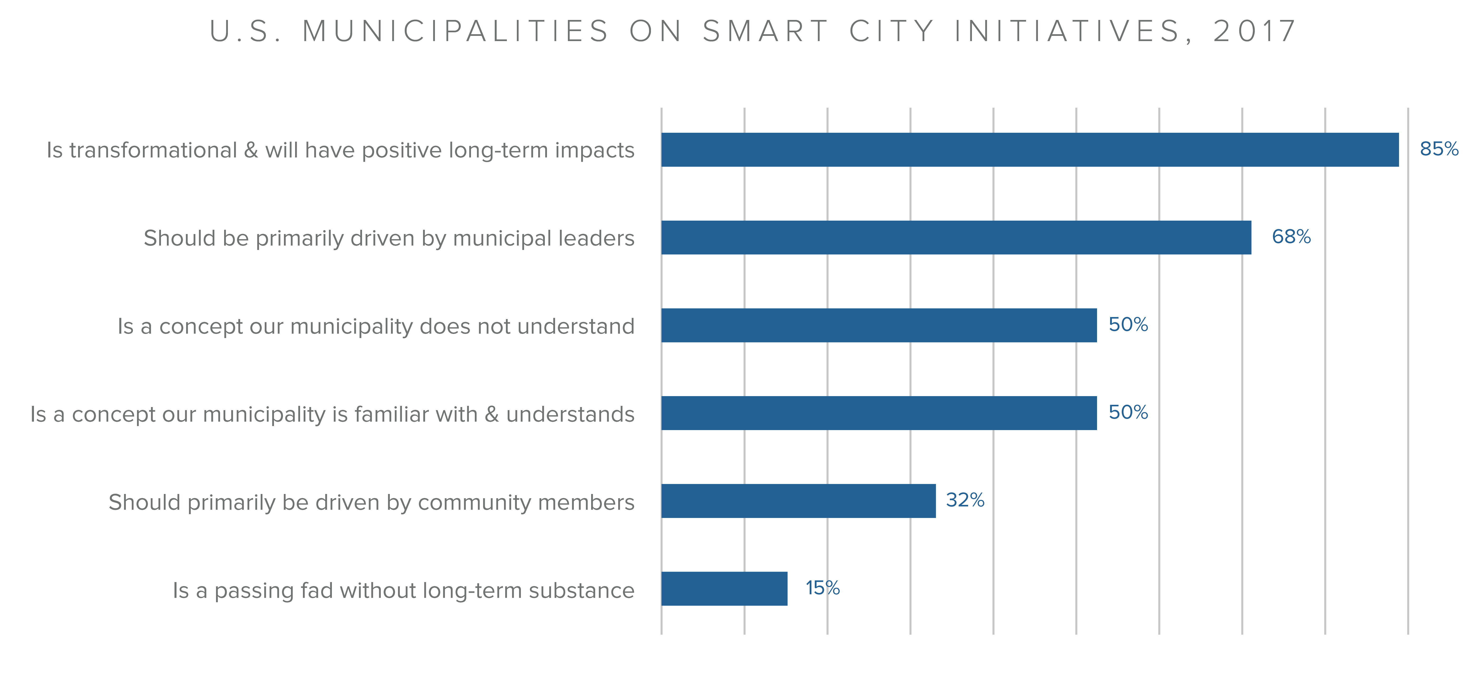hw-smartcitiesgraphics-0201-04.png